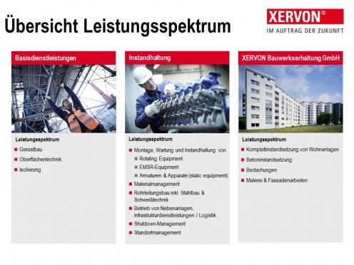 [Grafik: XERVON GmbH]
