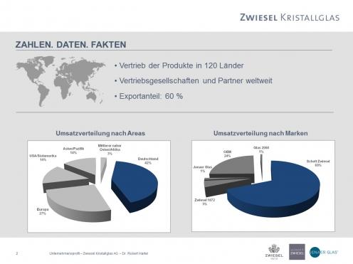 [Grafik: Zwiesel Kristallglas AG]