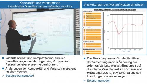 Steigerung der Wettbewerbsfähigkeit durch einen Ansatz für das Komplexitäts- bzw. Variantenmanagement industrieller Dienstleistungen [Grafik/Foto: FIR]